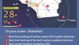 ShakeAlert warning