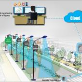 Smart street lighting allows operators to control city lighting remotely