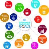 Image of the SDGs impacted by IEC Standards