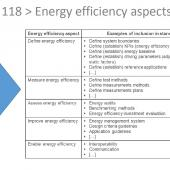 Aspects of energy efficiency